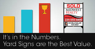 It's in the Numbers. Yard Signs are the Best Value. image.